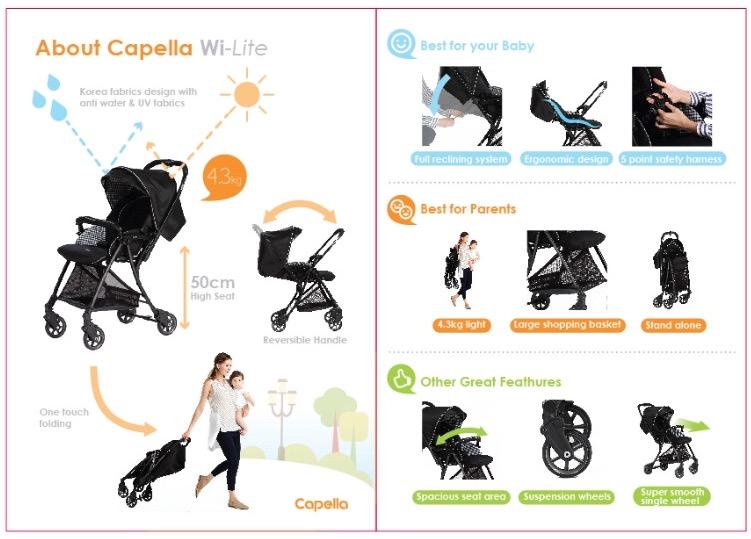 capella s201 wi-lite的圖片搜尋結果
